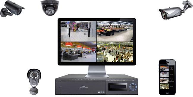 Video Surveillance SMOB